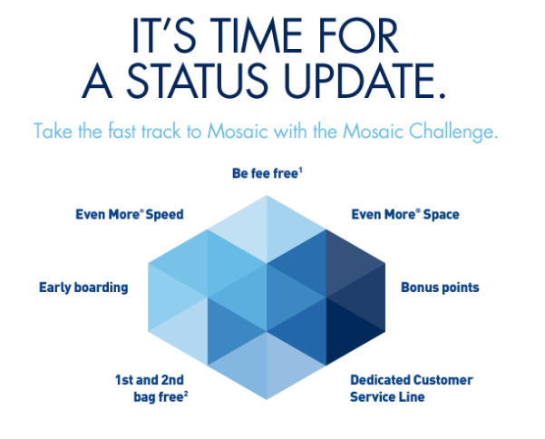 Jetblue TrueBlue Mosaic Challenge